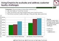 Using Empirics to Evaluate and Address Customer Loyalty Challenges